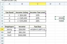 Calculate Payroll Taxes Free Nanny Tax Calculator Spreadsheet Beautiful 4 Easy Ways To Calculate