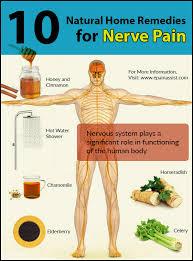 best strain for neuropathic pain