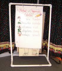Mini Anchor Chart Stand Pvc Pipe Flip Chart Stand Www Bedowntowndaytona Com