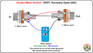 guitar pedal switch wiring diagrams wiring diagrams best mute switch spst normally open wiring diagram wiring guitar pedalboard wiring guitar pedal switch wiring diagrams