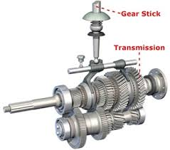 gear stick transmission mechanical world cars gear stick transmission