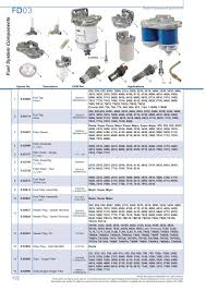 ford engine page 128 sparex parts lists diagrams s 73978 ford fd03 122