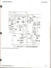 john deere troubleshooting choice image free troubleshooting john deere 650 wiring diagram from key john deere troubleshooting gallery free troubleshooting examples engine wiring deere electrical john engine diagram wiring engine