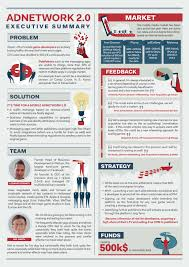 executive summery adnetwork 2 0 executive summary infographic pinteres