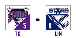 Ice Box Seating Chart Lincoln Ne Lincoln Stars Hockey