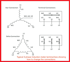 delta unisaw table saw wiring diagram wiring diagram for you • delta unisaw motor wiring diagram impremedia net delta table saw switch wiring diagram old delta table
