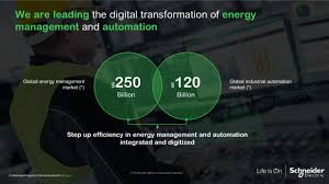 sbgsy Investor Slideshow Presentation Schneider Electric 5UvqZZ