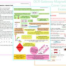 GCSE Computer Science   Revision Booklet by Kasim Rashid