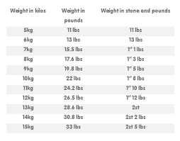 Cat Weight Chart What Do You Mean By Large Cat Pet