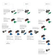 deutsch dt series connectors te mouser te deutsch jt1939 11 chart