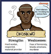 okonkwo in things fall apart character analysis