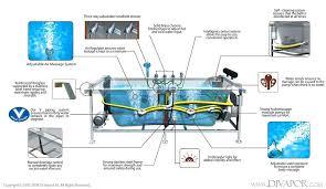 technical information water jet bathtubs cutter