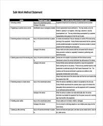 Method Of Statement Sample 100 Statement of Work Examples Samples 38