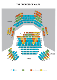 Young Vic Seating Chart Seating Plan Almeida Theatre London