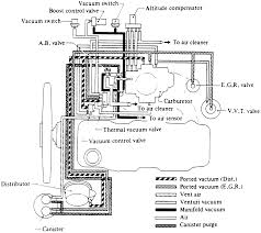 1985 nissan vaccum hose diagram pu fixya 10 emission control system vacuum diagram 1984 z24 49 states except high altitude