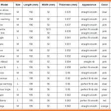 magnum xl size chart right condom size chart www bedowntowndaytona com