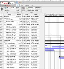 Projectlibre Export Gantt Chart Id Number Projectlibre