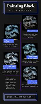 guide to painting black with color theory and three tutorials