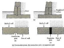 concrete retaining walls how to build