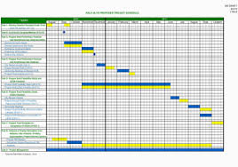 home construction schedule template excel construction project management plan template excel construction