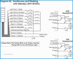 70 first internal representation of fbp 1 40x wiring diagram patlite sefb t wiring diagram