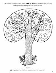 Small Picture The Tree of Life