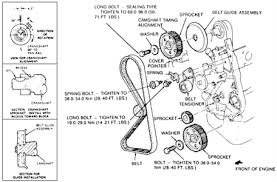 ford figo engine diagram ford wiring diagrams online