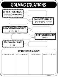 how to solve an equation graphic organizer for interactive notebooks or classroom poster from the miss jude math
