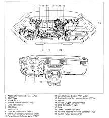 similiar kia amanti engine diagram keywords 2004 kia amanti neutral or low gear will not accelerate gas pedal · kia optima fuse box diagram