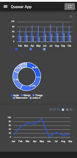 Quasar E Apex Charts Sample Application Quasar Framework
