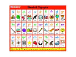 Childcraft Student Size Blends Digraphs Chart 11 X 9 In