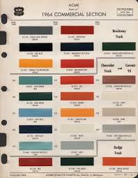 Corvanantics Exterior And Interior Colors And Materials