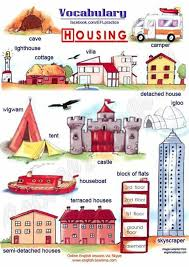 Click On Types Of Houses Buildings
