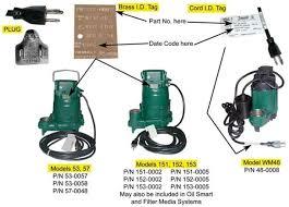 zoeller pump co recalls septic pumps due to shock hazard cpsc gov zoeller pump co recalls septic pumps due to shock hazard