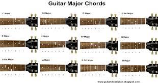 Guitar Tips 69 Guitar Chords Chart D Major D Major Chart