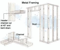 metal studs framing. steel studs and metal framing 5