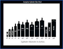 Gas Bottle Sizes Chart Welding Gas Tank Sizes Mig Oxygen Cylinder Dbazaar Co