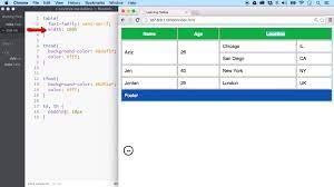 complex html tables ilovecoding