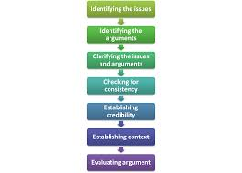 Critical thinking training courses   Academic Writing Services     Pearson Clinical