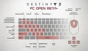 Tv Guide Chart For Short Crossword Here Are A Few Important Tricks For Custom Destiny 2 Pc