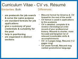 Resume Vs Curriculum Vitae Unique Perfect Resume Versus Cv For Cv Or Curriculum Vitae Resume Vs Resume