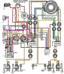 yamaha outboard wiring diagrams yamaha image yamaha boat motor wiring diagram the wiring on yamaha outboard wiring diagrams
