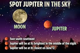 Your Sky Tonight Star Charts Jupiter Is So Bright You Can See It From Anywhere In The Uk