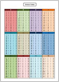 Division Chart To 12 Printable Division Table Chart To 12 Math Division