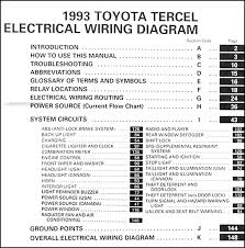 wiring diagram for 1984 toyota tercel wiring wiring diagrams online 1993 toyota tercel wiring diagram manual original