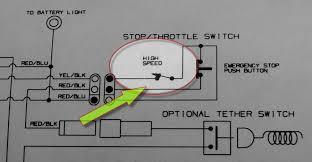 1995 Polaris Efi Wiring Diagram EZ Wiring Diagram