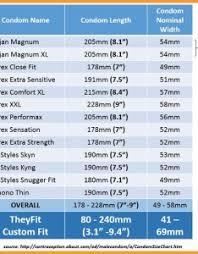 magnum xl size chart 38 prototypal magnum large condoms size chart