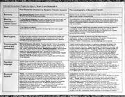 Ap English Literary Movement Chart Native Americans