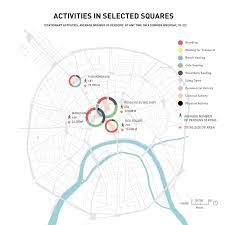 17 best images about la diagrams concept diagram gehl architects first step in moscow was to do a health check a public space public life study and analysis simple public space use diagram ideogram
