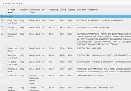 E-Presyo App Of Dti – Monitor Prices Of Basic Goods And Prime ...